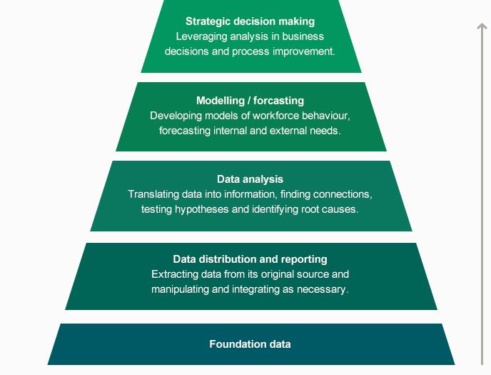 _Growing-sophistication-in-people-metrics