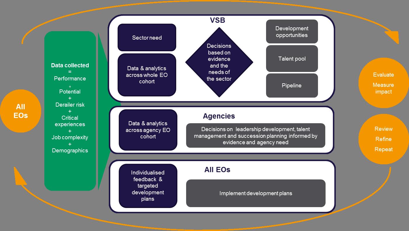 Evidence-baseddecisionmakingdiagram