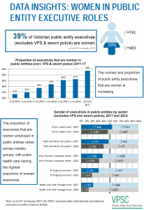 DATA INSIGHTS: WOMEN IN PUBLIC EXECUTIVE ROLES slide 2