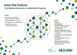 Diagram showing the Deputy Leadership program focus areas: roundtables, thought-leadership series, transformational leadership workshop and masterclass workshop